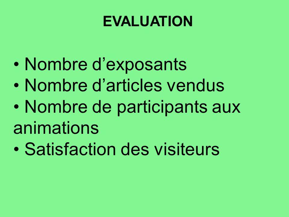 EVALUATION Nombre dexposants Nombre darticles vendus Nombre de participants aux animations Satisfaction des visiteurs