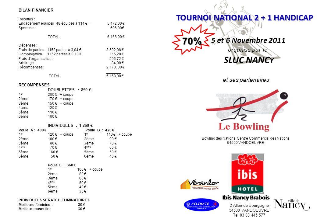 TOURNOI NATIONAL 2 + 1 HANDICAP - 5 & 6 Novembre 2011 DEROULEMENT Phase « doublettes » Chaque équipe effectuera 2 séries de 3 parties avec handicap et un décalage de 5 pistes vers la droite à lissue de la première série.