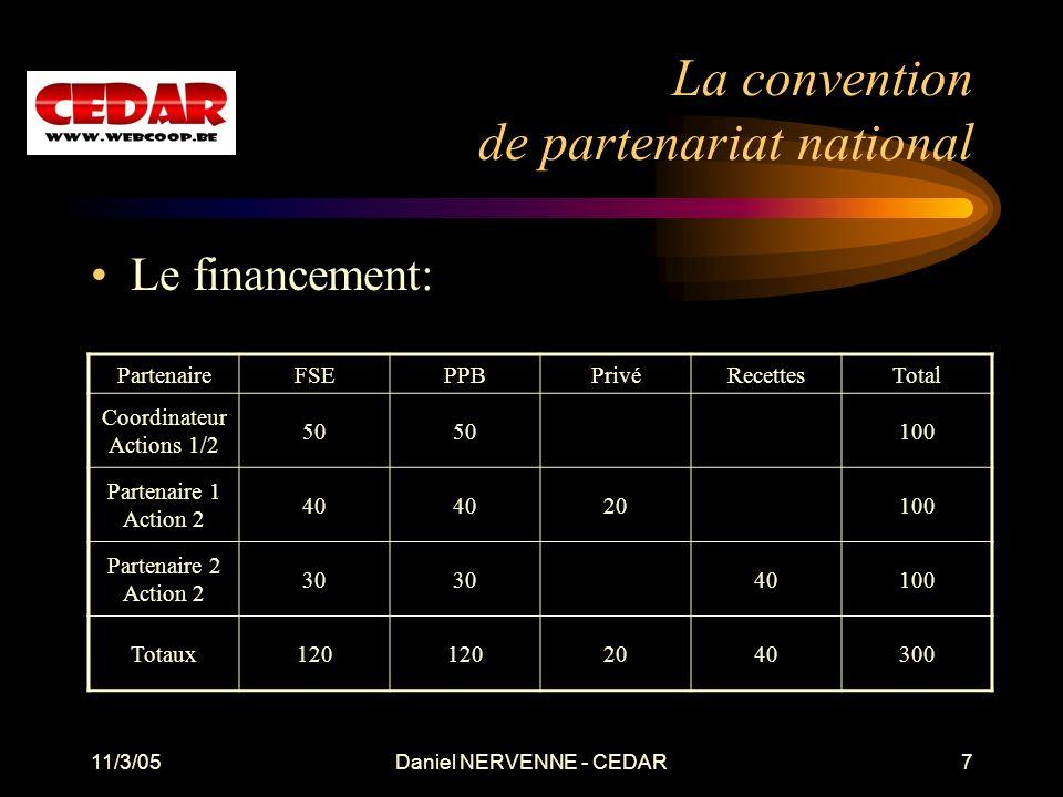 11/3/05Daniel NERVENNE - CEDAR7 La convention de partenariat national Le financement: PartenaireFSEPPBPrivéRecettesTotal Coordinateur Actions 1/2 50 1