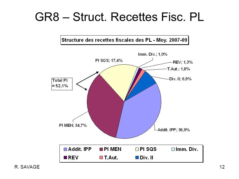 R. SAVAGE12 GR8 – Struct. Recettes Fisc. PL
