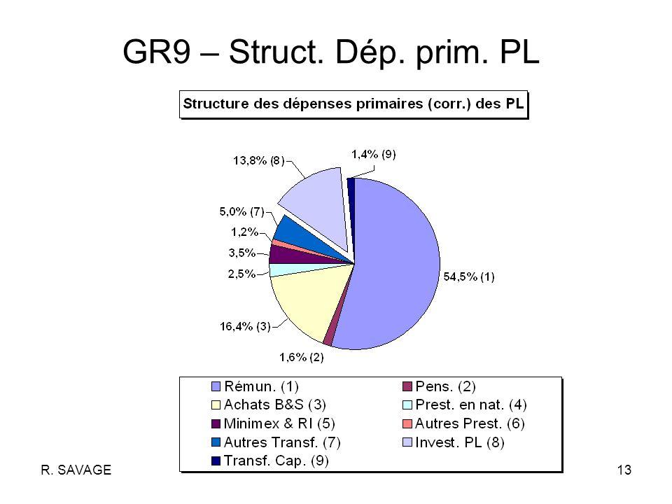 R. SAVAGE13 GR9 – Struct. Dép. prim. PL
