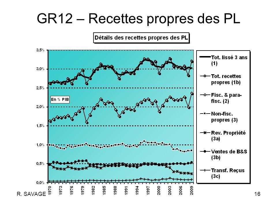 R. SAVAGE16 GR12 – Recettes propres des PL