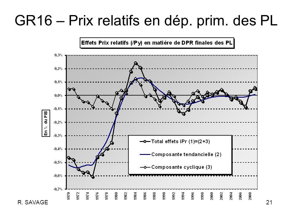 R. SAVAGE21 GR16 – Prix relatifs en dép. prim. des PL