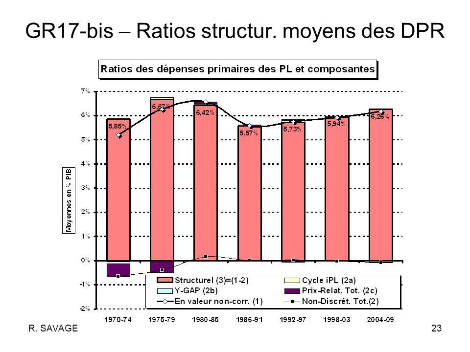 R. SAVAGE23 GR17-bis – Ratios structur. moyens des DPR