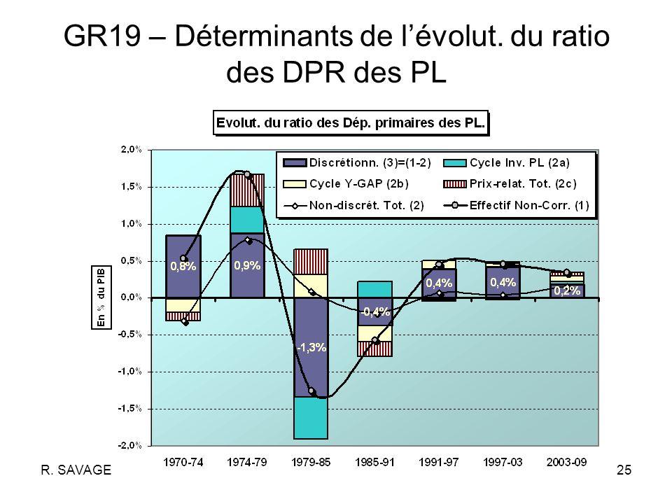 R. SAVAGE25 GR19 – Déterminants de lévolut. du ratio des DPR des PL