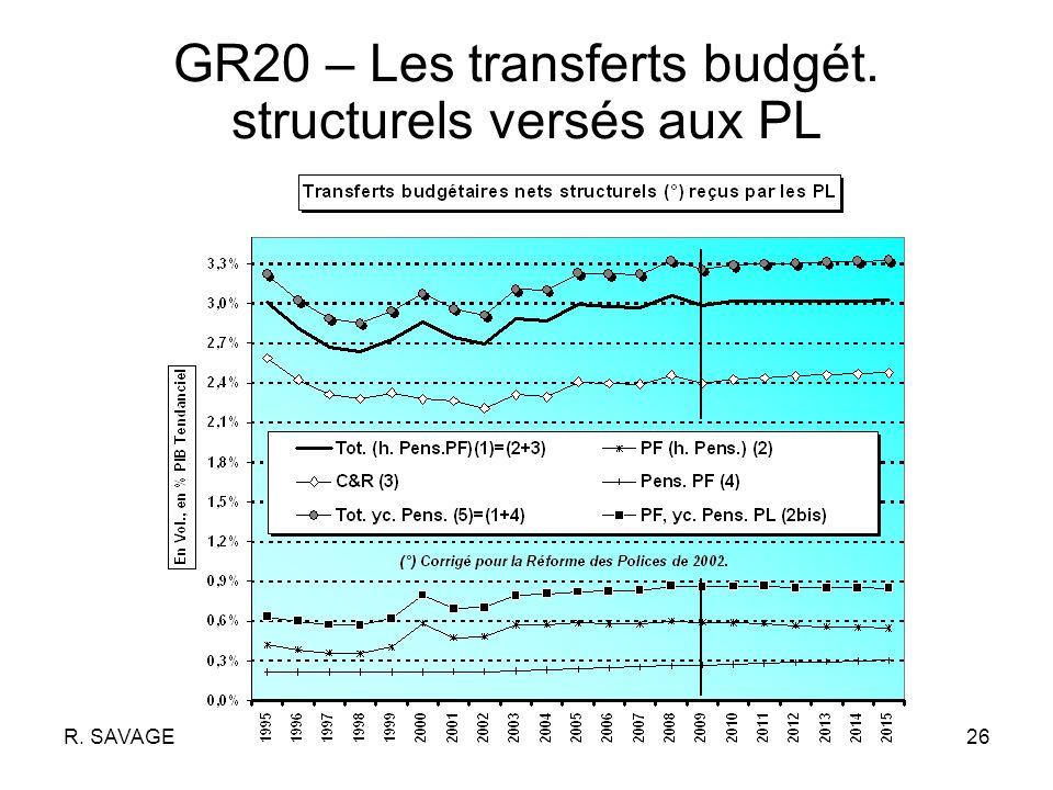 R. SAVAGE26 GR20 – Les transferts budgét. structurels versés aux PL