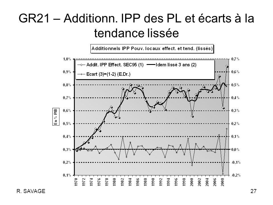 R. SAVAGE27 GR21 – Additionn. IPP des PL et écarts à la tendance lissée