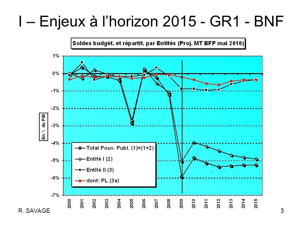 R. SAVAGE3 I – Enjeux à lhorizon 2015 - GR1 - BNF