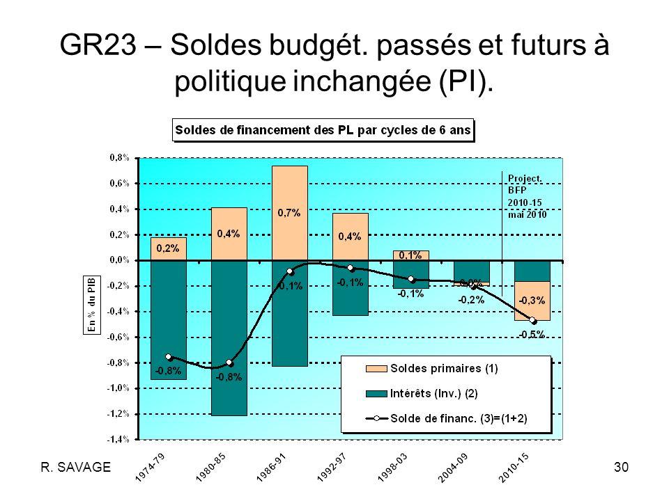 R. SAVAGE30 GR23 – Soldes budgét. passés et futurs à politique inchangée (PI).