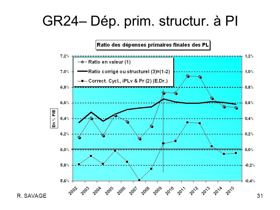 R. SAVAGE31 GR24– Dép. prim. structur. à PI