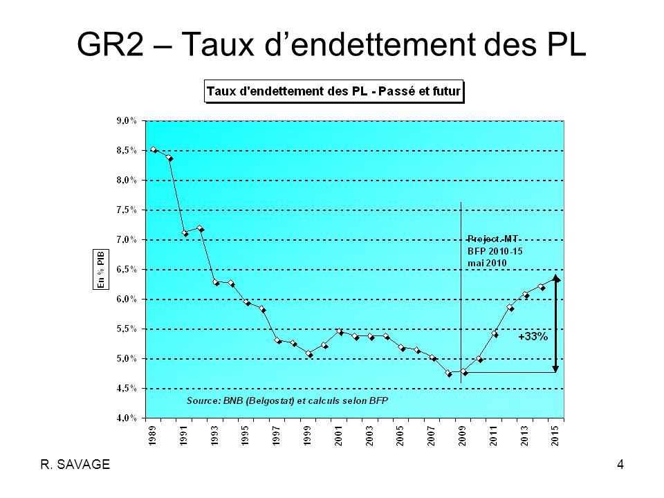R. SAVAGE15 GR11- Evolut. des recettes des PL