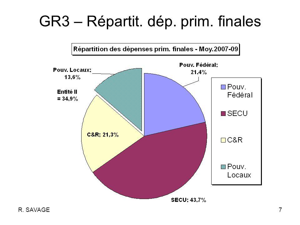 R. SAVAGE7 GR3 – Répartit. dép. prim. finales