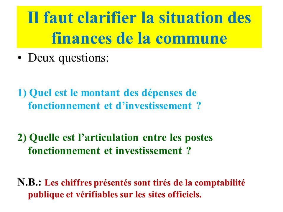Il faut clarifier la situation des finances de la commune Deux questions: 1) Quel est le montant des dépenses de fonctionnement et dinvestissement ? 2