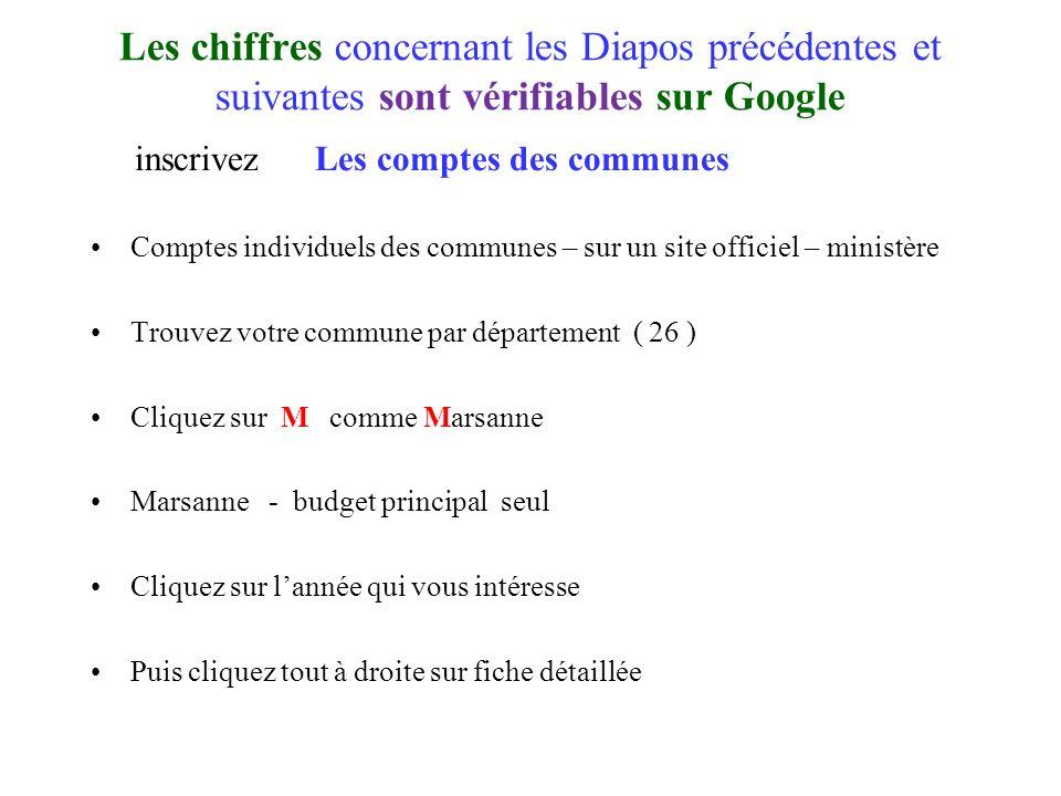 Les chiffres concernant les Diapos précédentes et suivantes sont vérifiables sur Google inscrivez Les comptes des communes Comptes individuels des com