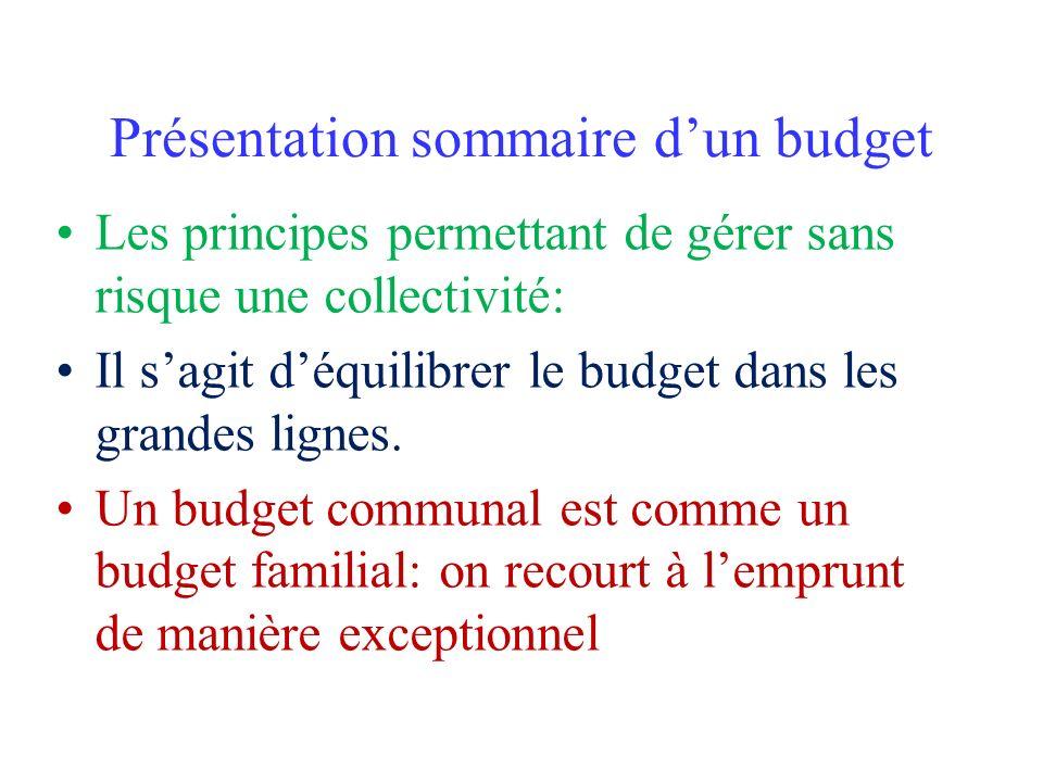 Présentation sommaire dun budget Les principes permettant de gérer sans risque une collectivité: Il sagit déquilibrer le budget dans les grandes ligne