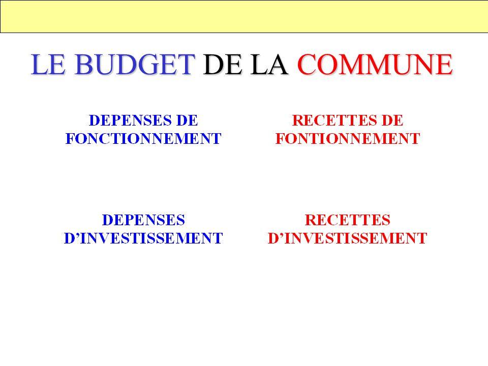 LE BUDGET DE LA COMMUNE
