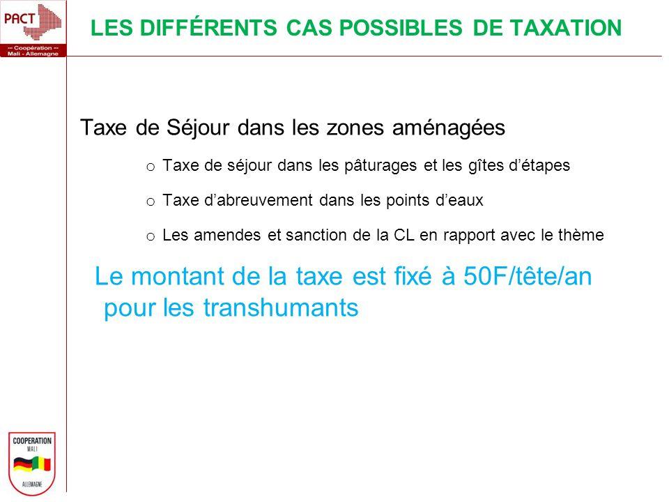 LES DIFFÉRENTS CAS POSSIBLES DE TAXATION Taxe de Séjour dans les zones aménagées o Taxe de séjour dans les pâturages et les gîtes détapes o Taxe dabre