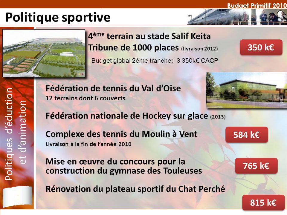 Budget Primitif 2010 Politique sportive Fédération de tennis du Val dOise 12 terrains dont 6 couverts Fédération nationale de Hockey sur glace (2013)
