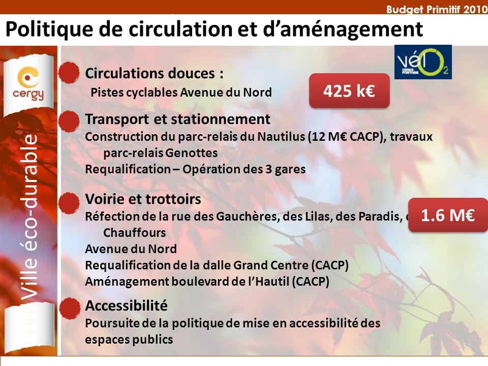 Budget Primitif 2010 Circulations douces : Ville éco-durable Politique de circulation et daménagement Pistes cyclables Avenue du Nord 425 k Transport