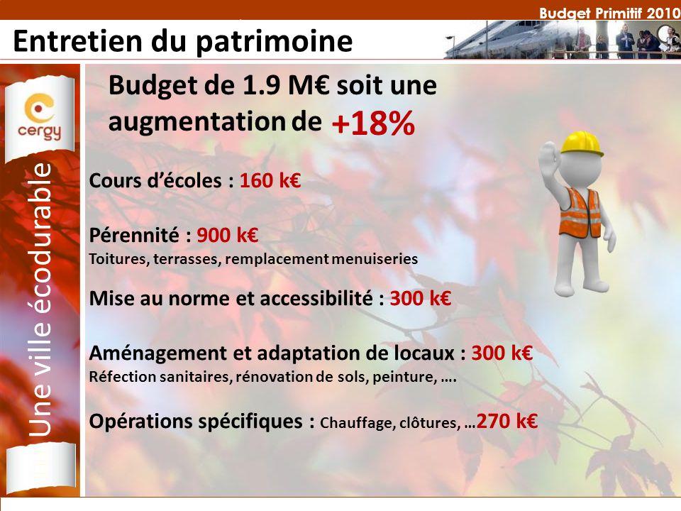 Budget Primitif 2010 Entretien du patrimoine Une ville écodurable Budget de 1.9 M soit une augmentation de Cours décoles : 160 k Pérennité : 900 k Toi