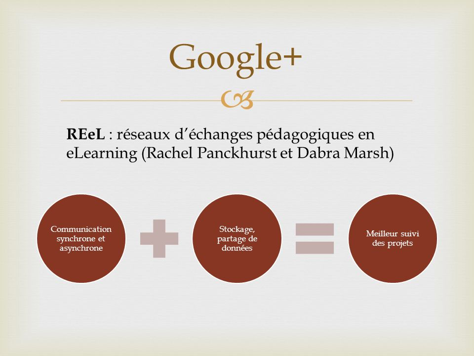 Communicatio n synchrone et asynchrone Stockage, partage de données Meilleur suivi des projets Google+ REeL : réseaux déchanges pédagogiques en eLearn