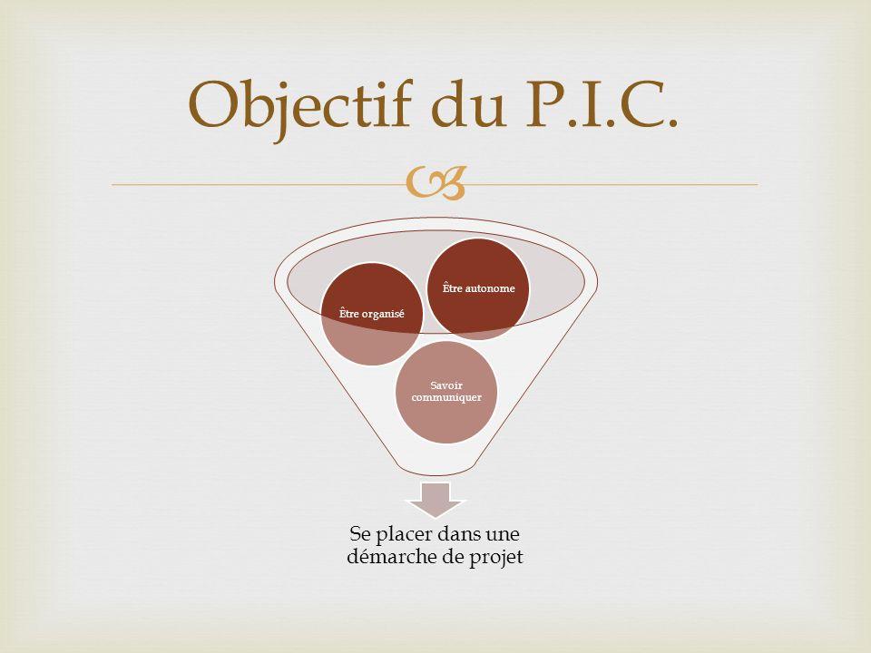 Se placer dans une démarche de projet Savoir communiquer Être organiséÊtre autonome Objectif du P.I.C.