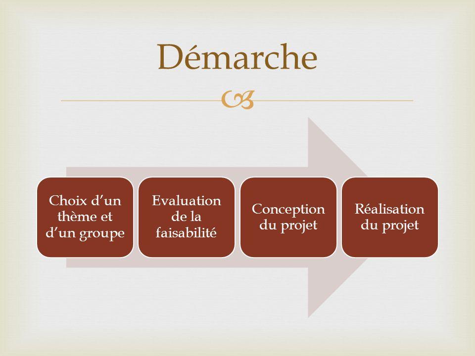 Choix dun thème et dun groupe Evaluation de la faisabilité Conception du projet Réalisation du projet Démarche
