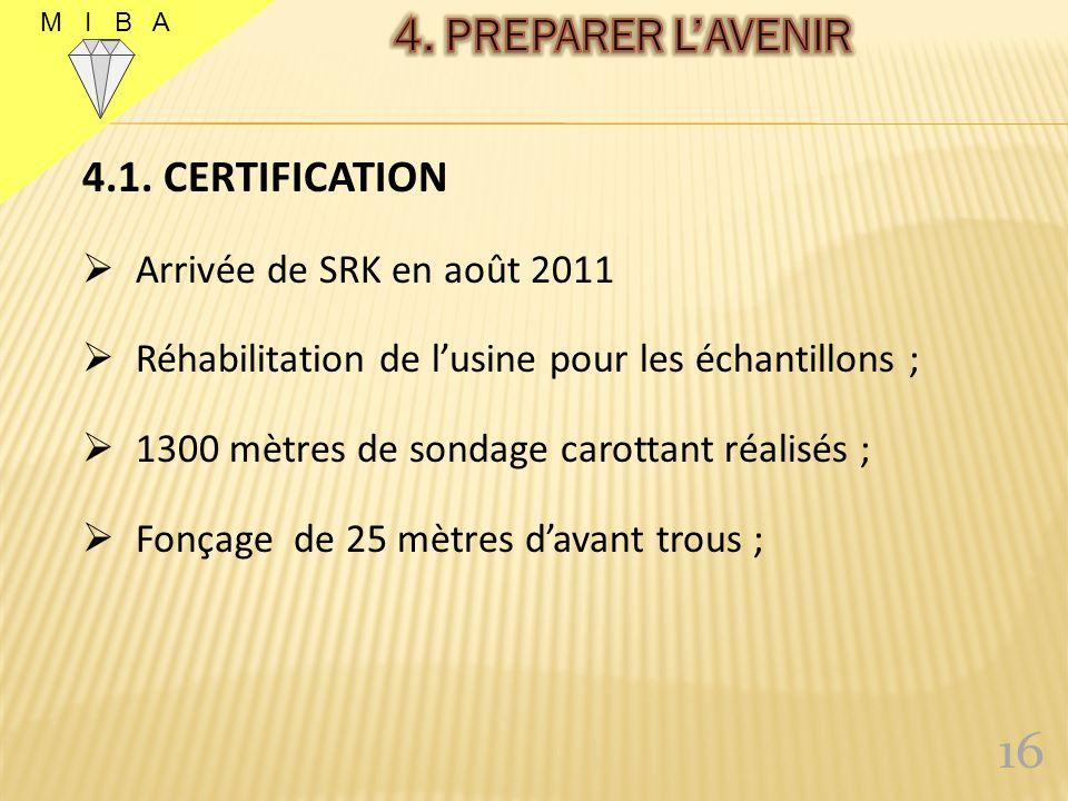 3.4. Situation du personnel actif 15 M I B A 201020112012* Noyau permanent (30 jrs)1 1431 8572 051 Noyau non permanent (15jrs)2 8932 0291 823 TOTAL4 0