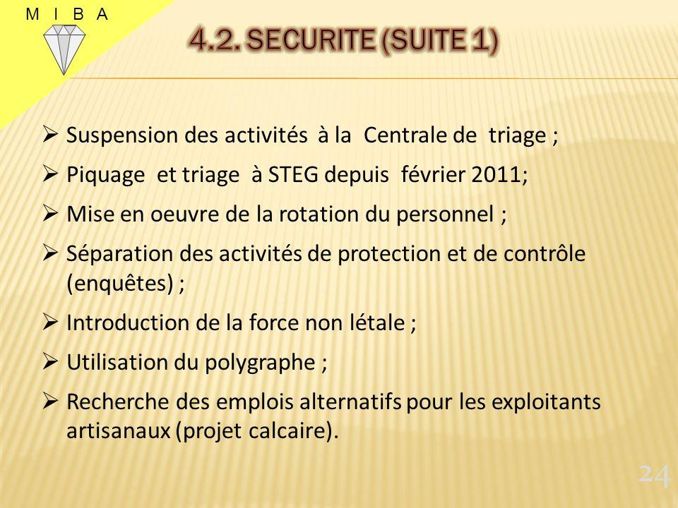 23 La Haute Direction montre lexemple en matière de sécurité.
