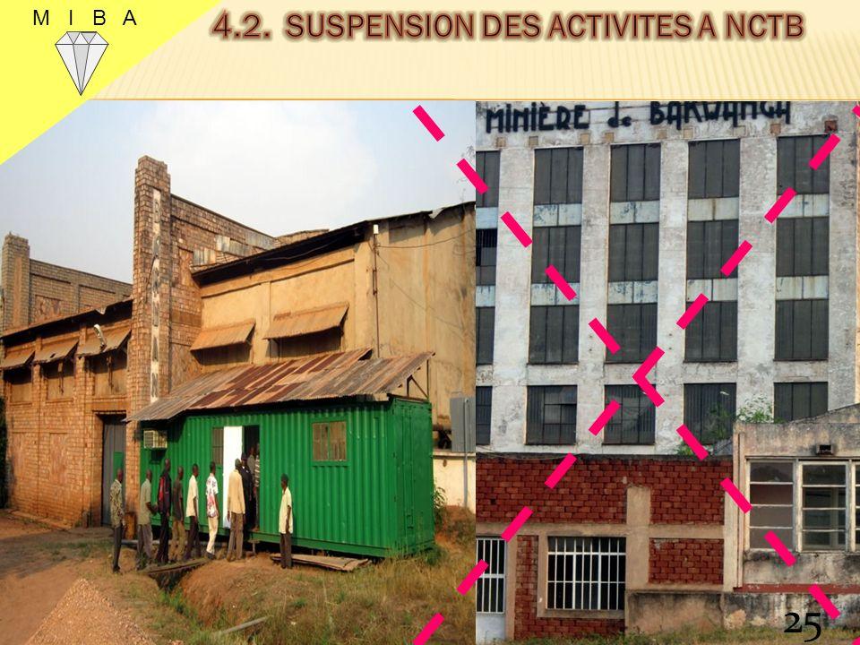 Suspension des activités à la Centrale de triage ; Piquage et triage à STEG depuis février 2011; Mise en oeuvre de la rotation du personnel ; Séparati