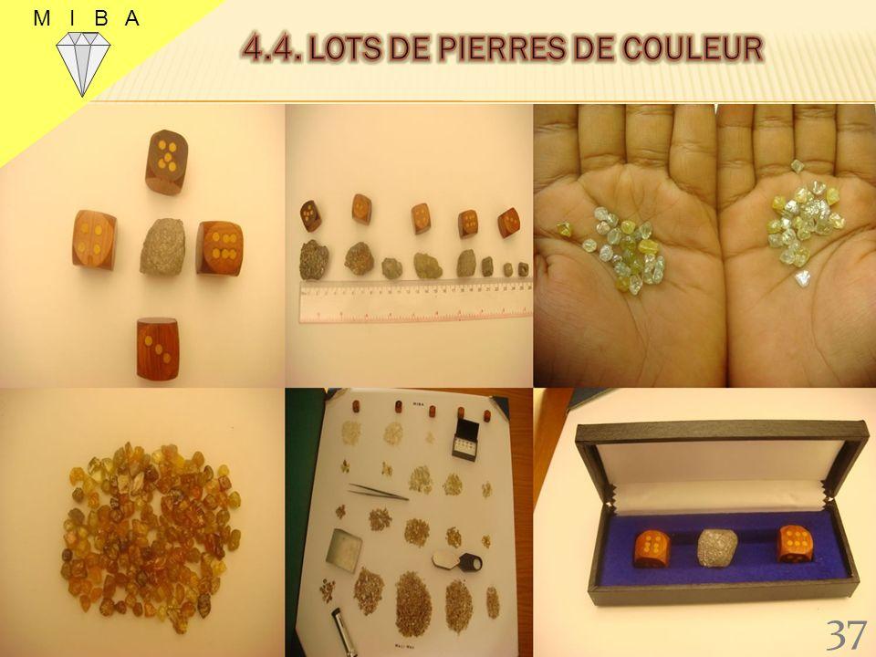 Vente de : 199.450 carats en 2011 pour un prix moyen de 25 USD, le carat ; 286.596,19 carats en 2012 pour un prix moyen de 21,80 USD, le carat. Recett