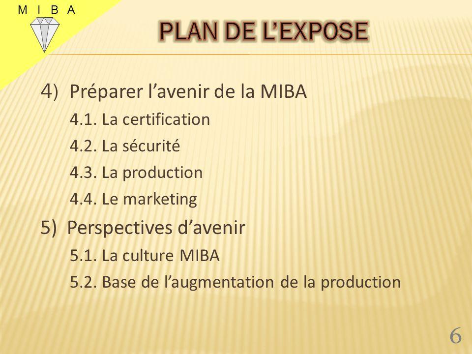 4) Préparer lavenir de la MIBA 4.1.La certification 4.2.