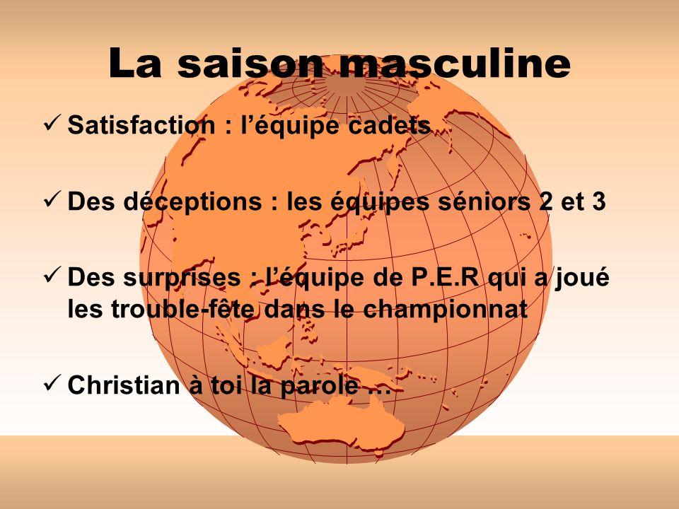 La saison masculine Satisfaction : léquipe cadets Des déceptions : les équipes séniors 2 et 3 Des surprises : léquipe de P.E.R qui a joué les trouble-
