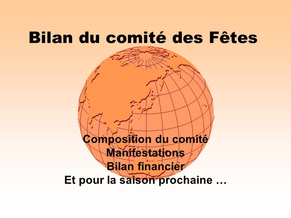Bilan du comité des Fêtes Composition du comité Manifestations Bilan financier Et pour la saison prochaine …