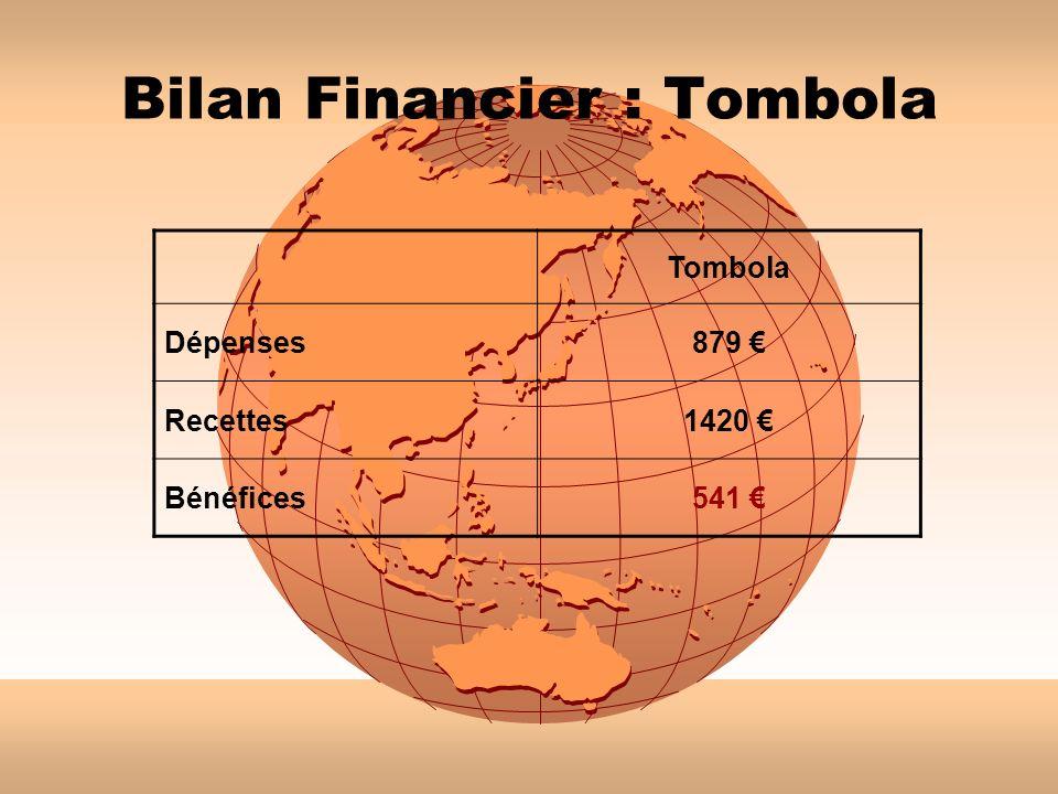 Bilan Financier : Tombola Tombola Dépenses879 Recettes1420 Bénéfices541