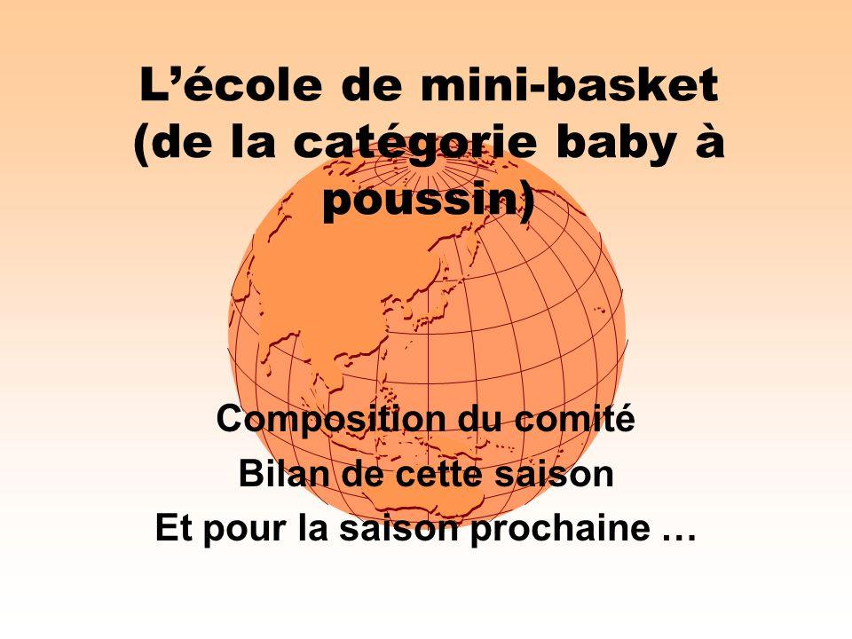 Lécole de mini-basket (de la catégorie baby à poussin) Composition du comité Bilan de cette saison Et pour la saison prochaine …