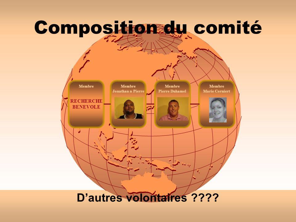 Composition du comité Dautres volontaires ???? Membre Jonathan n Pierre Membre Pierre Duhamel Membre RECHERCHE BENEVOLE Membre Marie Corniert