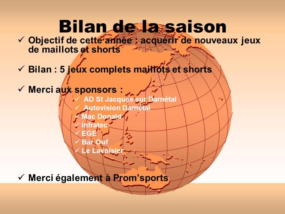 Bilan de la saison Objectif de cette année : acquérir de nouveaux jeux de maillots et shorts Bilan : 5 jeux complets maillots et shorts Merci aux spon
