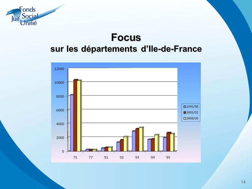 14 Focus sur les départements dIle-de-France