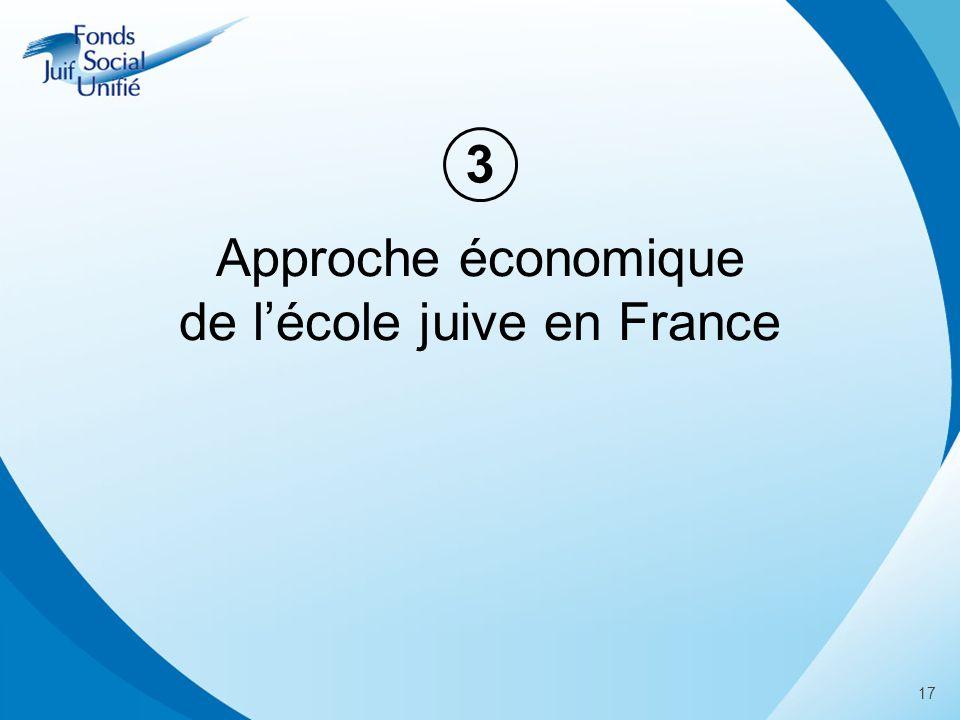17 Approche économique de lécole juive en France 3