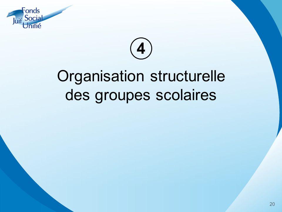 20 Organisation structurelle des groupes scolaires 4