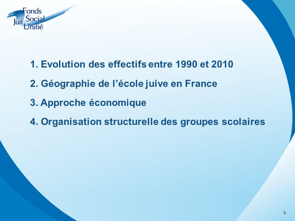 1. Evolution des effectifs entre 1990 et 2010 2. Géographie de lécole juive en France 3.
