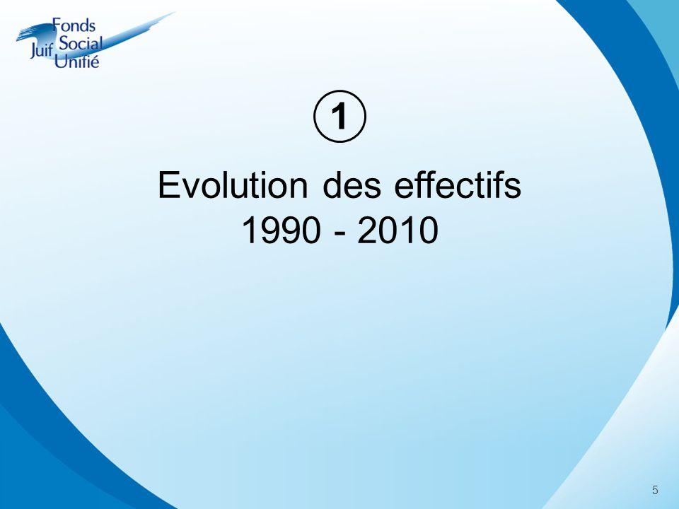 Evolution des effectifs 1990 - 2010 1 5