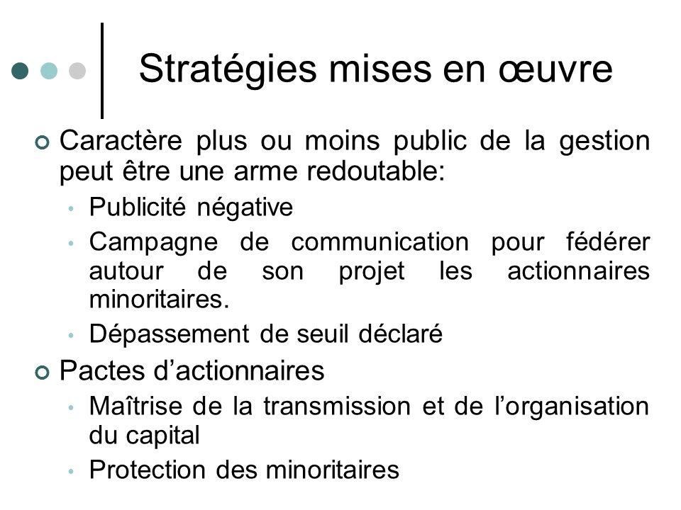 Stratégies mises en œuvre Caractère plus ou moins public de la gestion peut être une arme redoutable: Publicité négative Campagne de communication pou