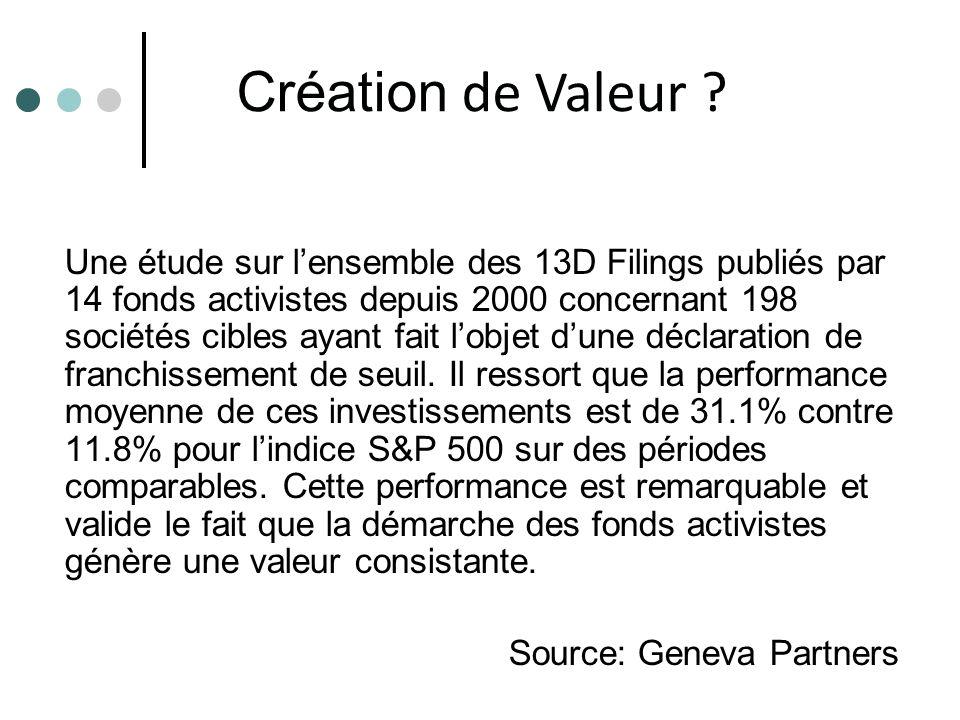 Une étude sur lensemble des 13D Filings publiés par 14 fonds activistes depuis 2000 concernant 198 sociétés cibles ayant fait lobjet dune déclaration