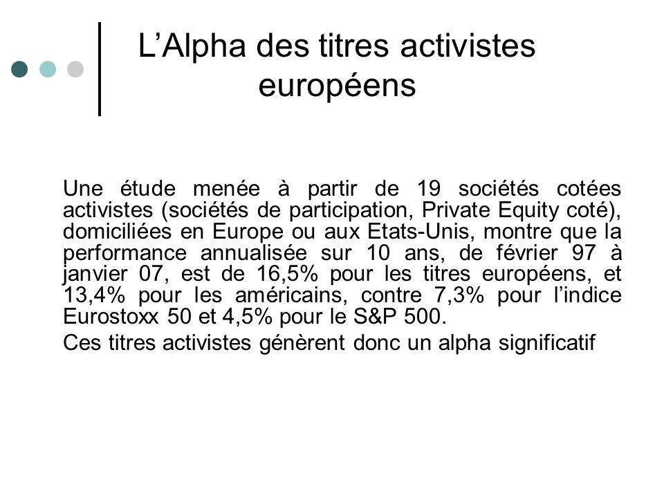 Une étude menée à partir de 19 sociétés cotées activistes (sociétés de participation, Private Equity coté), domiciliées en Europe ou aux Etats-Unis, m