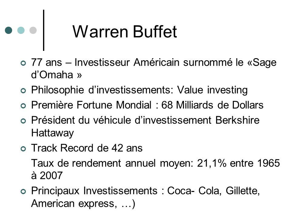 77 ans – Investisseur Américain surnommé le «Sage dOmaha » Philosophie dinvestissements: Value investing Première Fortune Mondial : 68 Milliards de Do