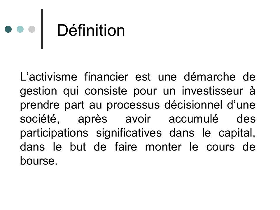 Définition Lactivisme financier est une démarche de gestion qui consiste pour un investisseur à prendre part au processus décisionnel dune société, ap
