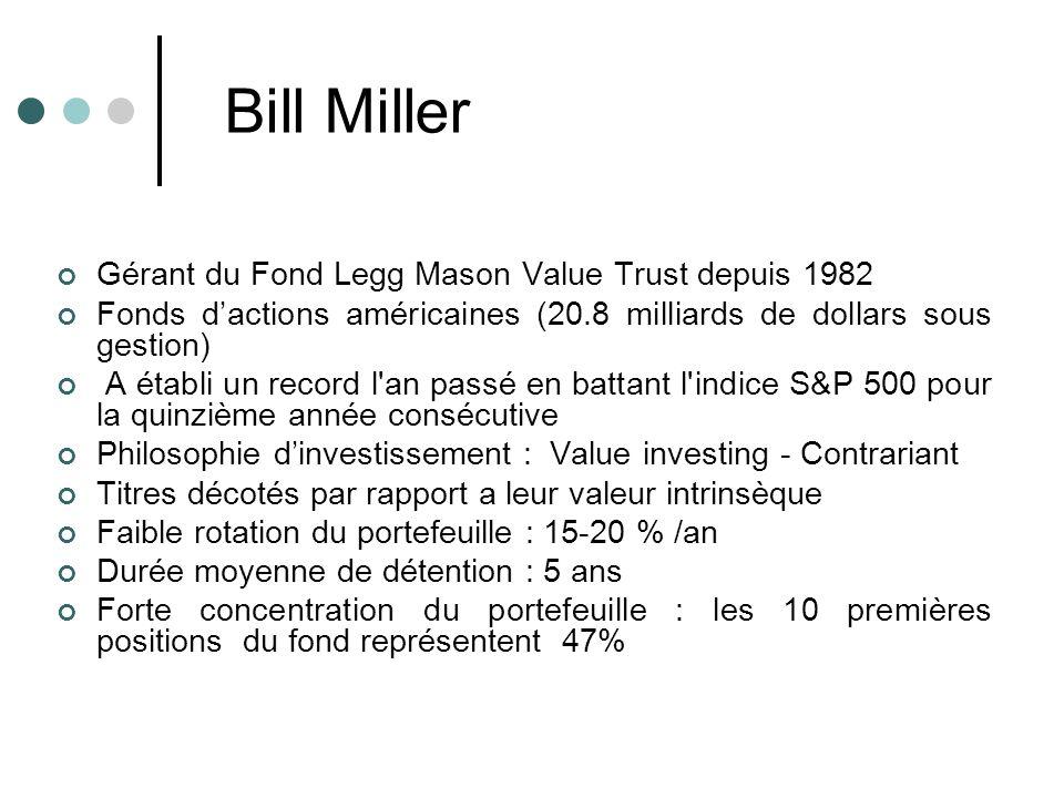 Gérant du Fond Legg Mason Value Trust depuis 1982 Fonds dactions américaines (20.8 milliards de dollars sous gestion) A établi un record l'an passé en