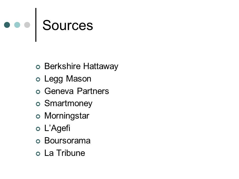 Sources Berkshire Hattaway Legg Mason Geneva Partners Smartmoney Morningstar LAgefi Boursorama La Tribune